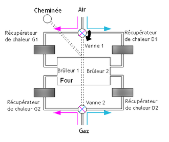 Image Result For Regulateur De Panneau