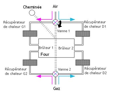 Histoire de la production de l acier — Wikipédia db29caa5edf