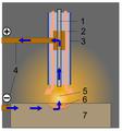 Gas shielding arc welding Model NT.PNG
