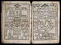 Genealogical tables of Ephraim and David. Etching, c. 1700. Wellcome V0034358.jpg