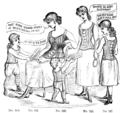 Good Sense Corset Waist 1890.png