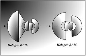 Large format lens - Image: Hologon