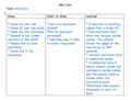 KWL Chart Example.tif
