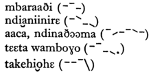 Each word or phrase is on its own line, followed by a series of dashes representing the pitch within parentheses: mbaraaði / ndi͜aniinirɛ / aaca, ndinaðɔɔma / tɛɛta wamboɣo / takehi͜ohɛ