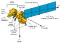 Landsat7schematic.png