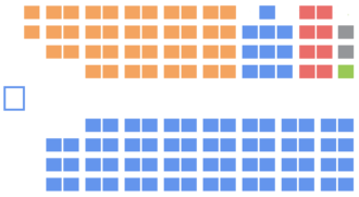 Legislative Assembly of Ontario -Party Layout Chart June 2020.png