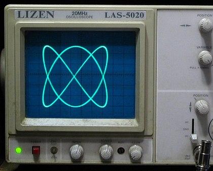 Lissajous-Figure auf einem Oszilloskop image source