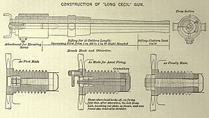 Long Cecil - Barrel and breech blueprints