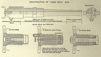 Long Cecil - Barrel and breech blueprints