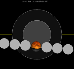Lunar eclipse chart close-1992Jun15.png