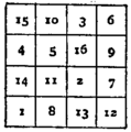 10X10 Magic Square http://commons.wikimedia.org/wiki/Category:Magic_squares