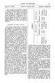 Manuel Antonio Fresco - 1936 - Ministerio de Obras Públicas. Agricultura-Ferrocarriles de Buenos Aires-Arquitectura-Pavimentación-Obras Sanitarias-Hidráulica-Geodesia.pdf