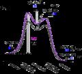Markovnikov's rule diagram.png