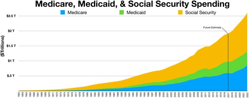 Https Www Medicare Gov Nursing Home Compare