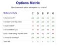 Message-Indicators-Matrix-05-05-2013.png