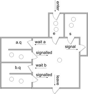 Monitor (synchronization)