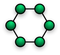 NetworkTopology-Ring.png