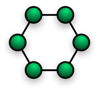 Ring network network topology