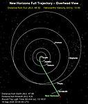New Horizons Full Trajectory.jpg
