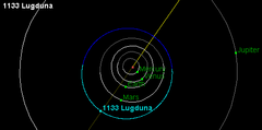 Orbit of 1133 Lugduna.png