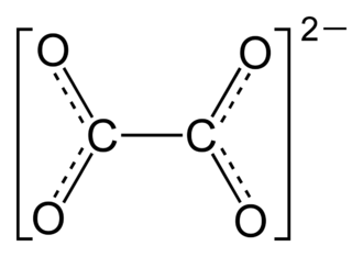 Oxalate - The structure of the oxalate anion