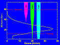 Ozone altitude UV graph.jpg