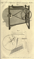 Polfreeman's improved winnowing machine (constructed 1802 or before).png