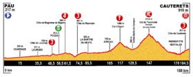 Image illustrative de l'article 11e étape du Tour de France 2015