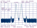 RF Intermodulation at 280 MHz.png