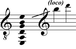 Piccolo bass - Image: Range guitar