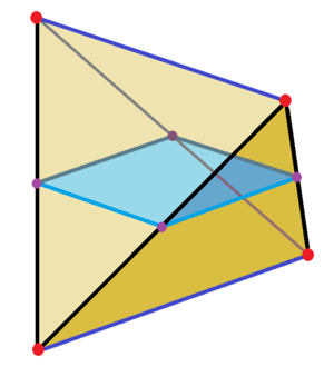 Triangular prism - A regular tetrahedron or tetragonal disphenoid can be dissected into two halves with a central square. Each half is a topological triangular prism.