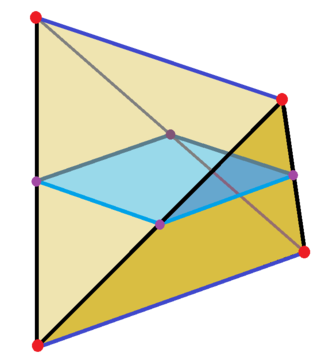 Tetrahedron - A central cross section of a regular tetrahedron is a square.