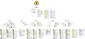 Romanian Land Forces 2013.png