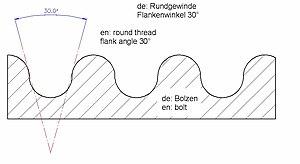 Thread angle - Image: Rundgewinde