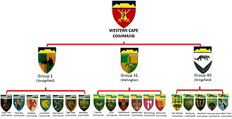 South African Commando System - SADF Commando Structure Western Cape Command