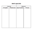 SWOT Analysis ssw 2.png
