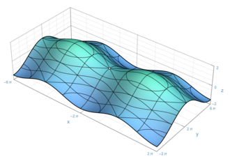 Surface (topology) - An open surface with x-, y-, and z-contours shown.