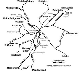Sheffield Tramway