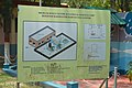 Signage - Rooftop Rainwater Harvesting System - Digha Science Centre - New Digha - East Midnapore 2015-05-03 9934.JPG
