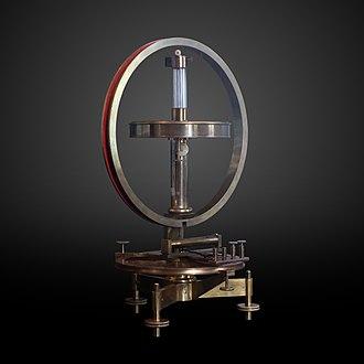 Claude Pouillet - Image: Sine and Tangent Galvanometer MHS 98 IMG 3874 gradient