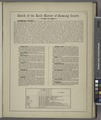 Sketch of the Early History of Chemung County. NYPL1583018.tiff