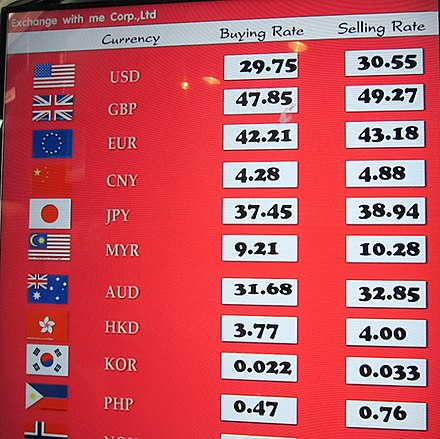 A list of exchange rates for various base currencies given by a money changer in Thailand, with the Thailand Baht as the counter (or quote) currency. Note the Korean currency code should be KRW South East Asia Exchange Rates (6031878489).jpg