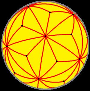 Triakis icosahedron - Spherical triakis icosahedron