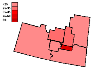 Canadian federal election results in Southern Saskatchewan - Liberal Party of Canada