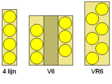 "Frontal views of a straight engine (diagram ""a""), V engine (diagram ""b"") and VR engine (diagram ""c"")"