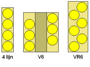 VR6 engine - Cylinder block arrangements Left: I4, Center:  V6, Right: VR6 A V6 engine has two separate cylinder heads, while the VR6 uses one, like an inline engine