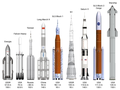 Super heavy-lift launch vehicles.png