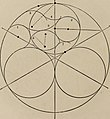 The power of form applied to geometric tracery - one hundred designs and their foundations resulting from one diagram (1851) (14780268562).jpg