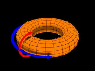 3-sphere - Image: Toroidal coord