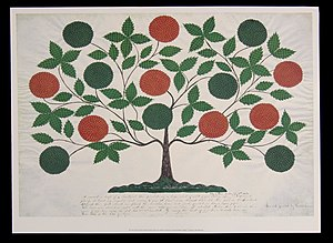 Era of Manifestations - Image: Tree of Life Shaker painted by Hannah Cohoon
